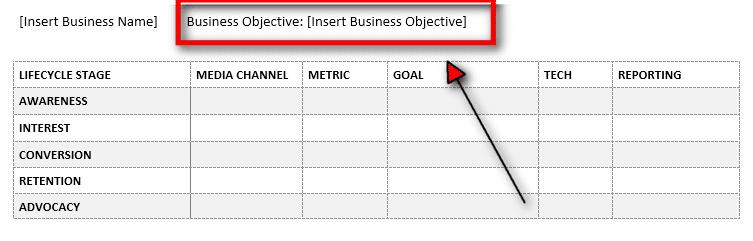Marketing Measurement Framework Step 1 - Business Objectives