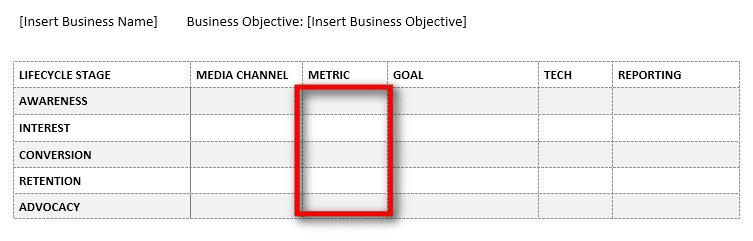 Marketing Measurement Framework Step 3 - Select Key Performance Indicator Metrics