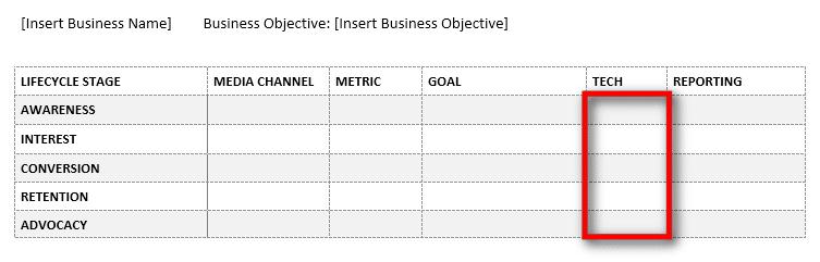 Marketing Measurement Framework Step 5 - Select Marketing Technology Data Sources